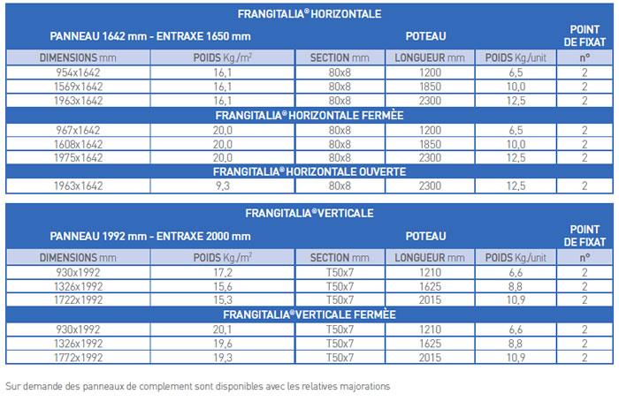 frangitalia-img02-fr