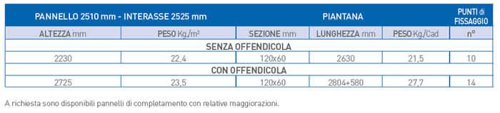 Recinzione in grigliato metallico per impianti sportivi Sport 2x8 D.M. di Emmegi Grigliati Spa