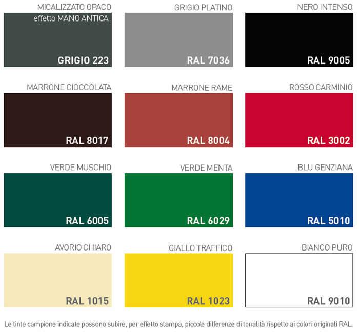 Tabella colori RAL - Verniciatura